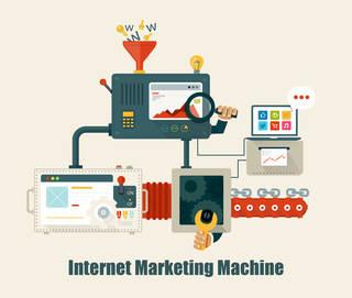 Internet Marketing Machine