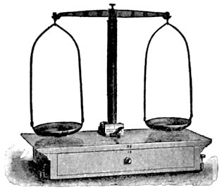 SCALE FOR WEIGHING ORE
