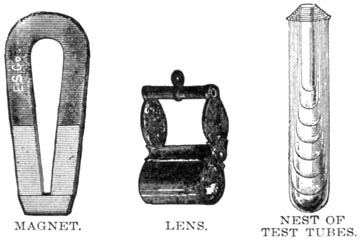 Magnet, Lens and Nest of Test Tubes
