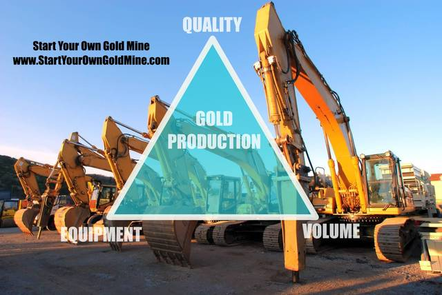 EQV formula for gold mining production